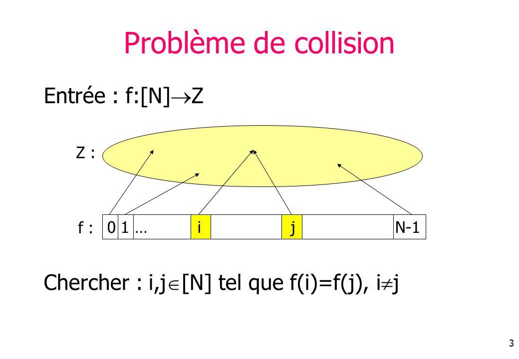 Problème de collision Entrée : f:[N]Z